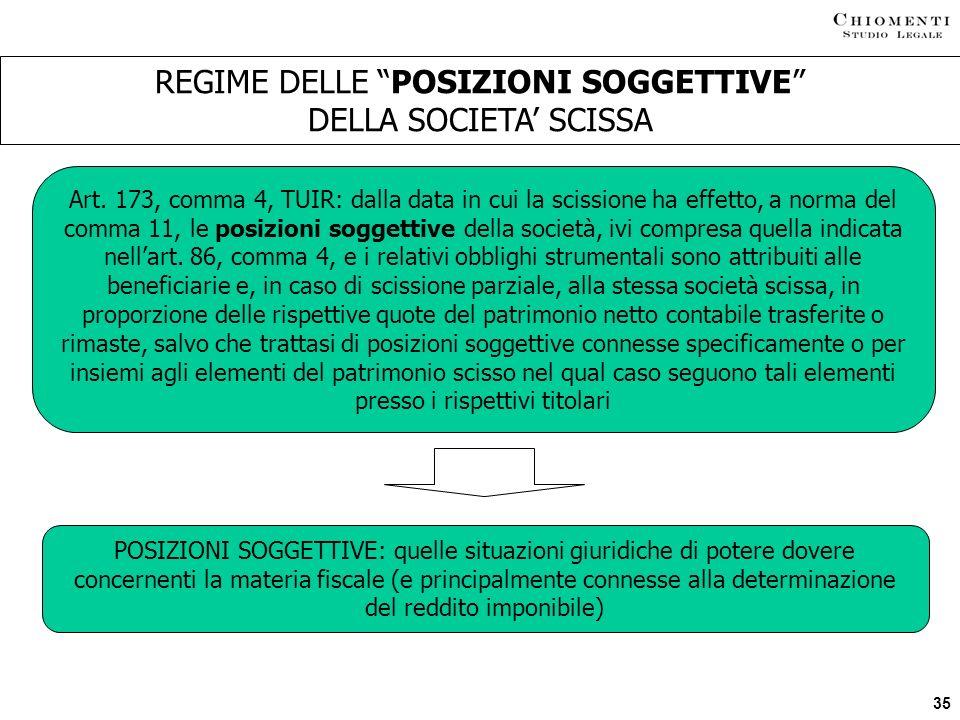 REGIME DELLE POSIZIONI SOGGETTIVE