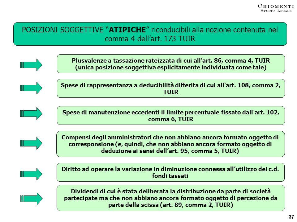 POSIZIONI SOGGETTIVE ATIPICHE riconducibili alla nozione contenuta nel comma 4 dell'art. 173 TUIR