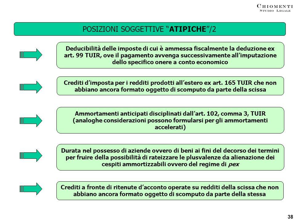 POSIZIONI SOGGETTIVE ATIPICHE /2
