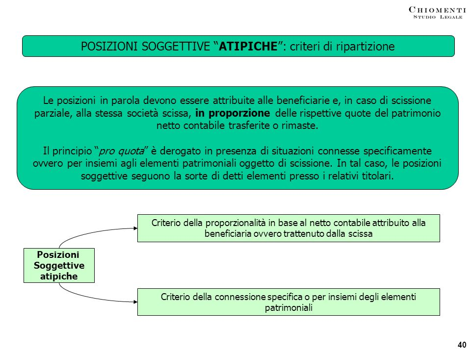 POSIZIONI SOGGETTIVE ATIPICHE : criteri di ripartizione