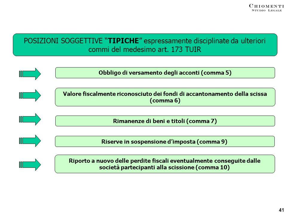 POSIZIONI SOGGETTIVE TIPICHE espressamente disciplinate da ulteriori commi del medesimo art. 173 TUIR