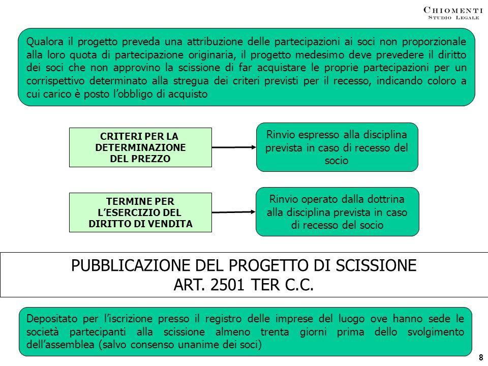 PUBBLICAZIONE DEL PROGETTO DI SCISSIONE ART. 2501 TER C.C.