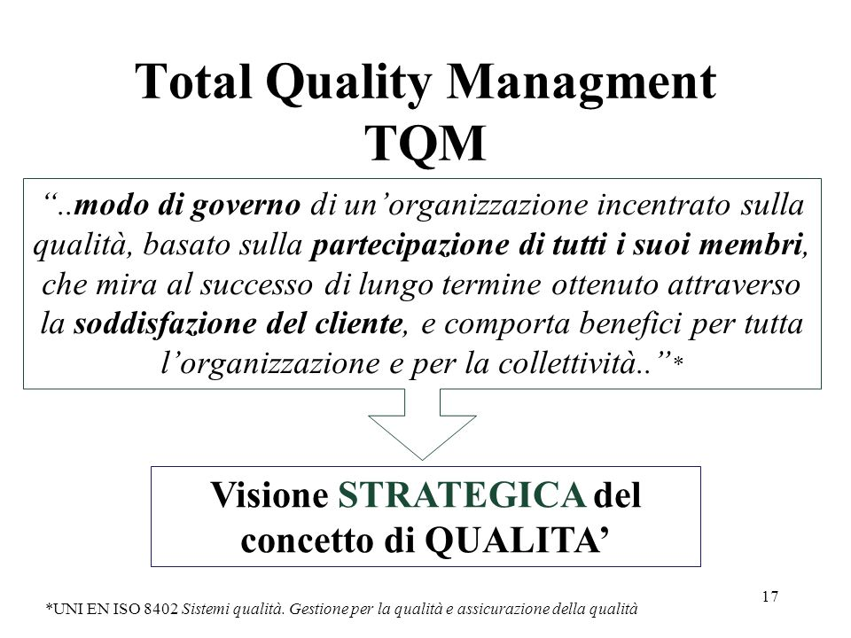 Total Quality Managment TQM