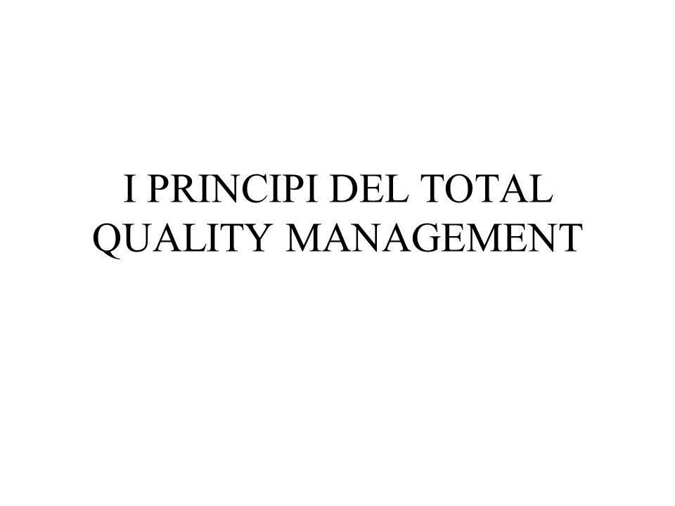 I principi del total quality management