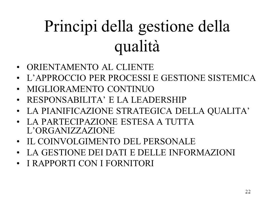 Principi della gestione della qualità