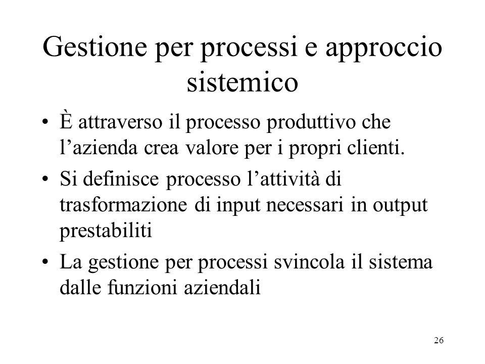 Gestione per processi e approccio sistemico