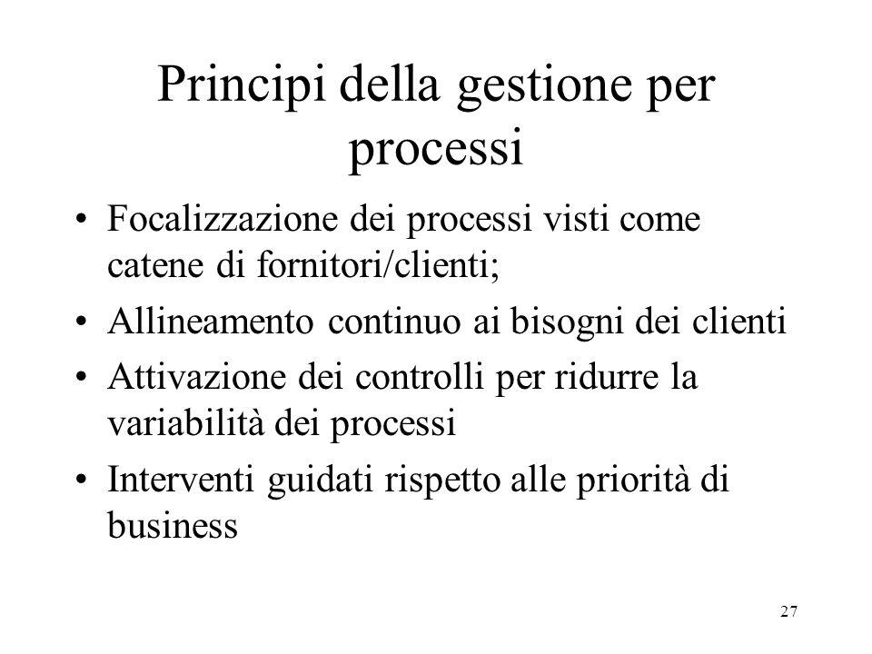 Principi della gestione per processi