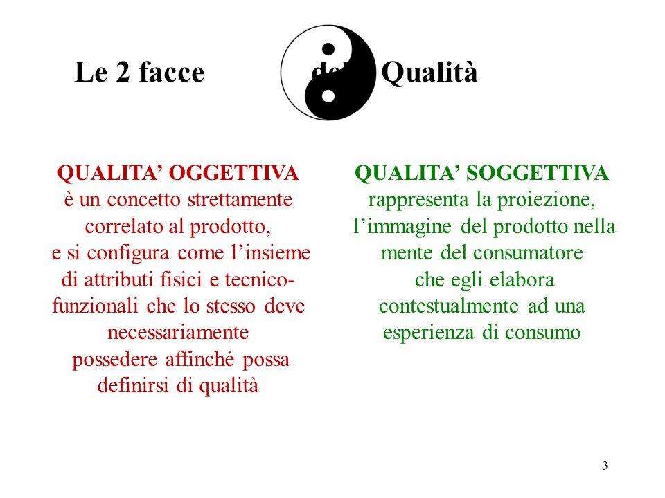 Le 2 facce della Qualità QUALITA' OGGETTIVA