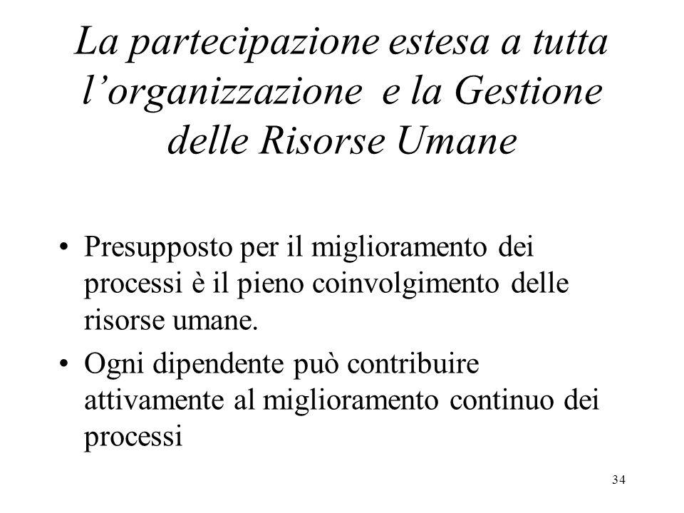 La partecipazione estesa a tutta l'organizzazione e la Gestione delle Risorse Umane