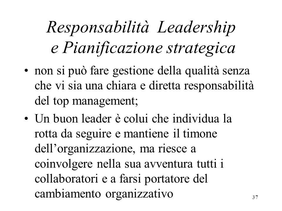 Responsabilità Leadership e Pianificazione strategica