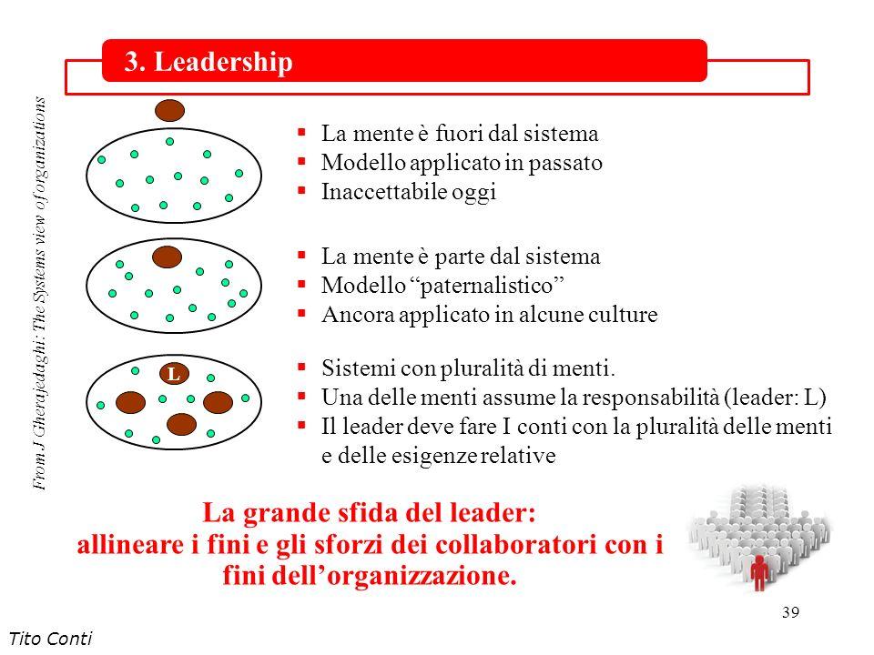 La grande sfida del leader: