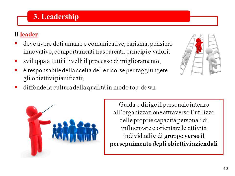 3. Leadership Il leader: deve avere doti umane e comunicative, carisma, pensiero innovativo, comportamenti trasparenti, principi e valori;