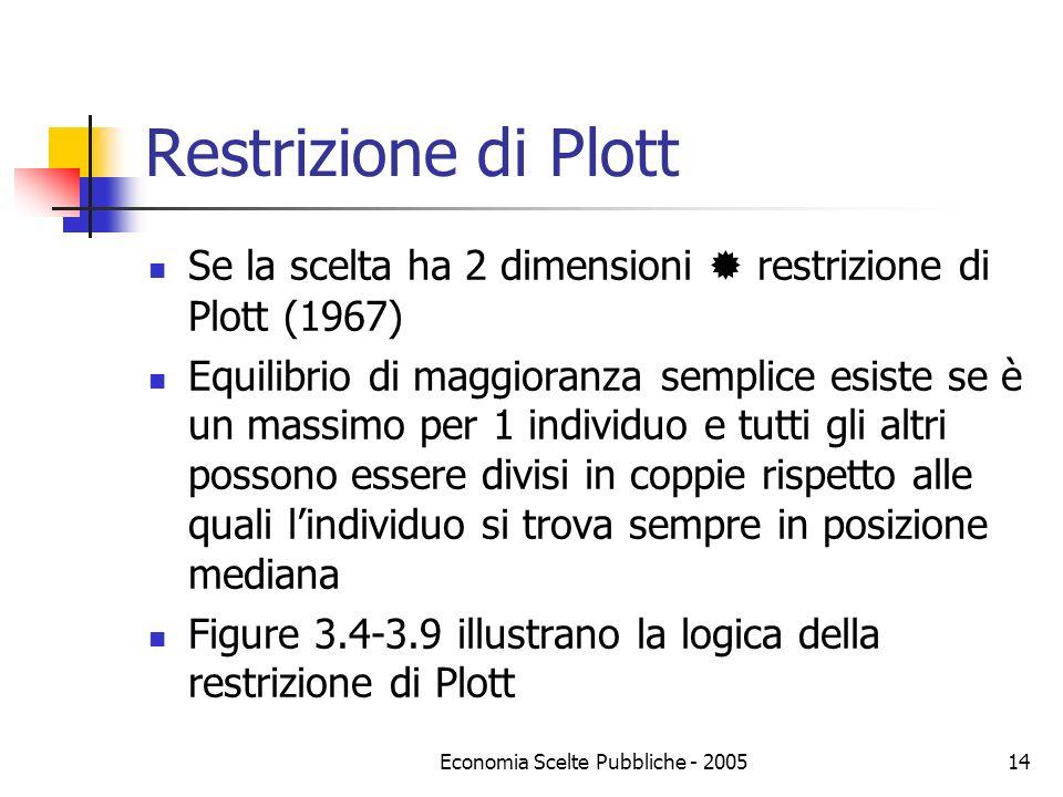 Economia Scelte Pubbliche - 2005