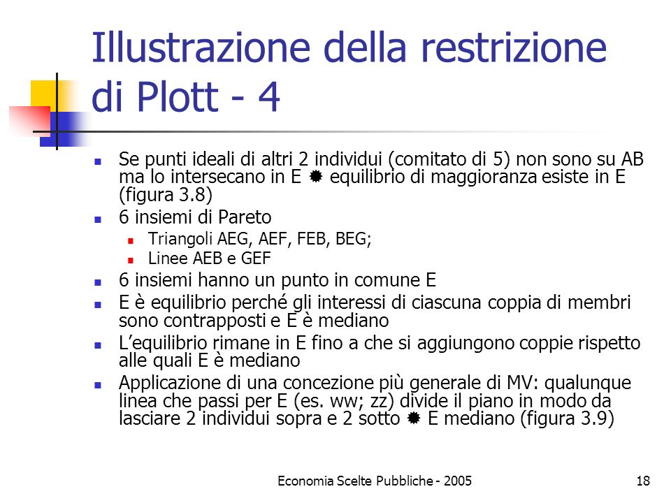 Illustrazione della restrizione di Plott - 4