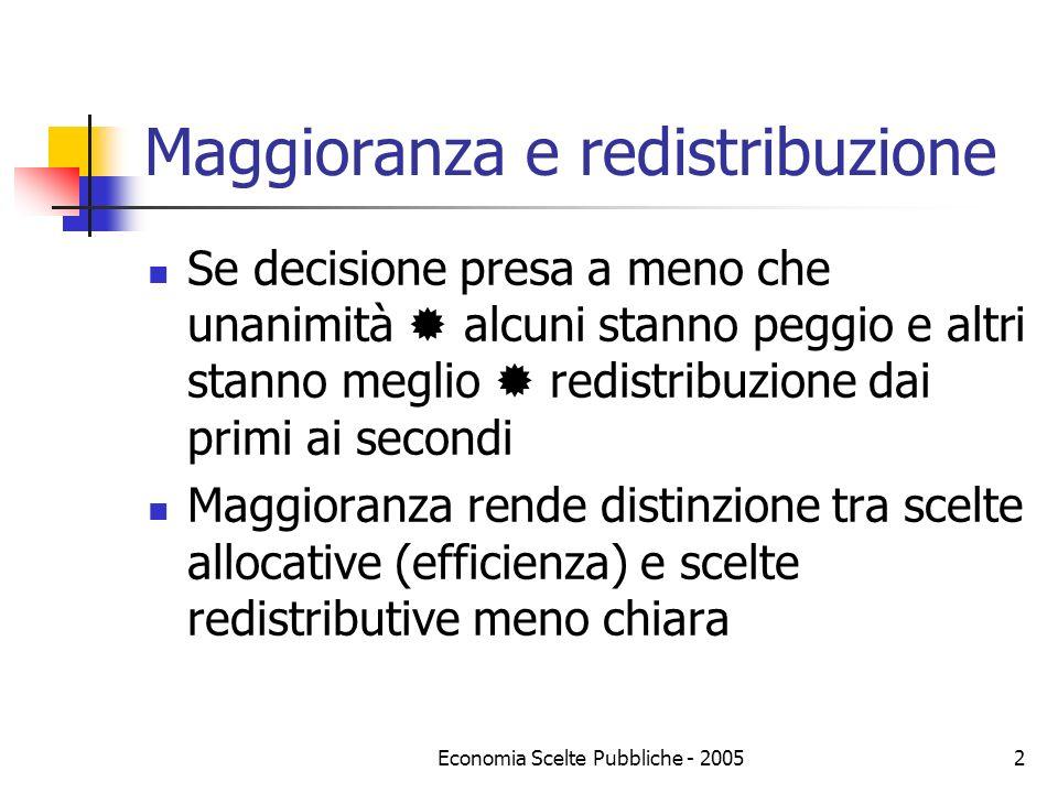 Maggioranza e redistribuzione