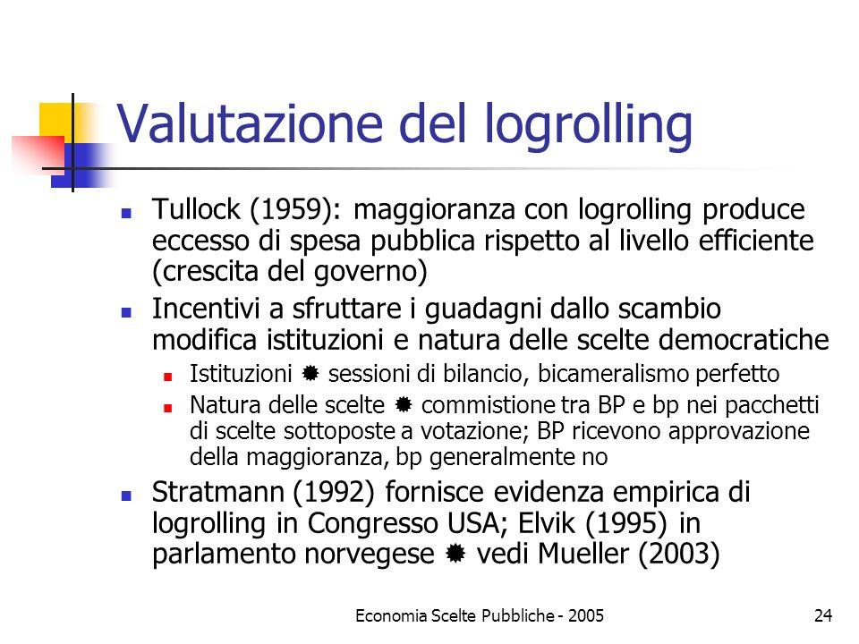 Valutazione del logrolling