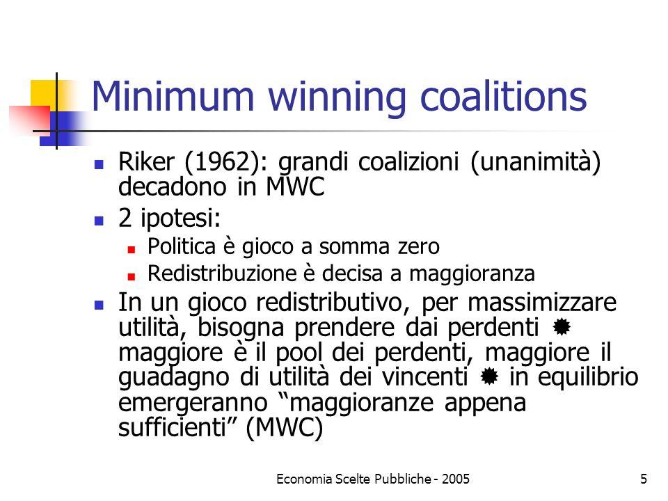 Minimum winning coalitions