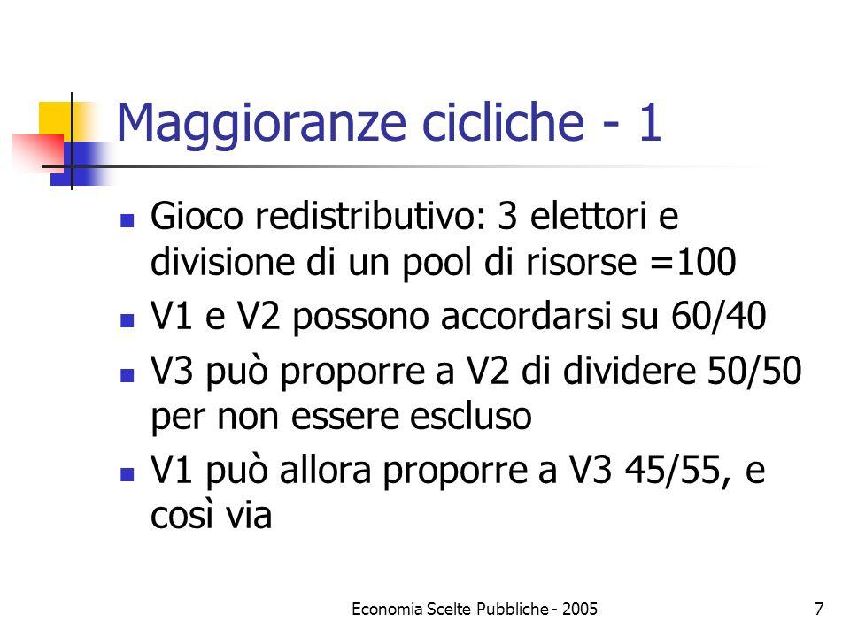 Maggioranze cicliche - 1