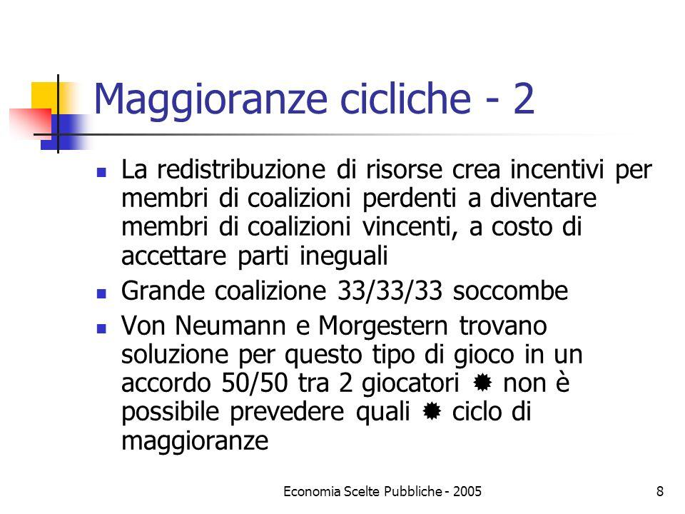 Maggioranze cicliche - 2