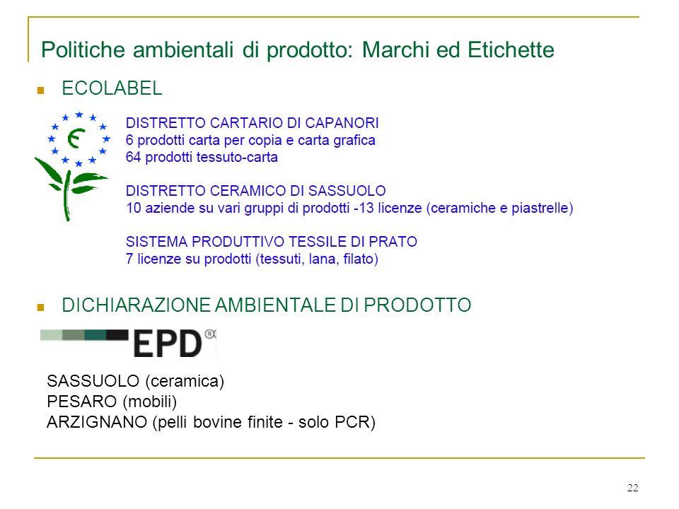 Politiche ambientali di prodotto: Marchi ed Etichette