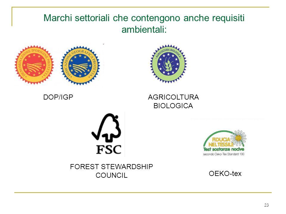 Marchi settoriali che contengono anche requisiti ambientali: