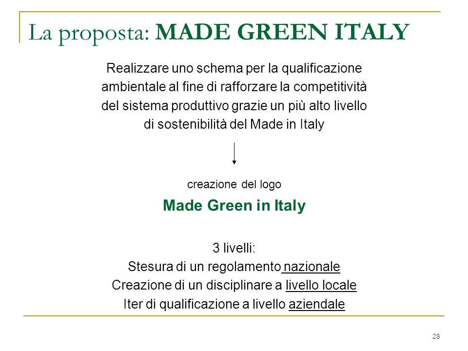 La proposta: MADE GREEN ITALY