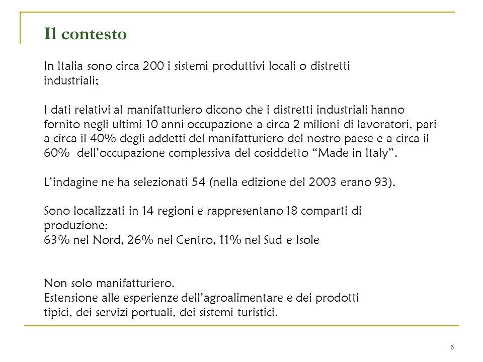 Il contesto In Italia sono circa 200 i sistemi produttivi locali o distretti. industriali;