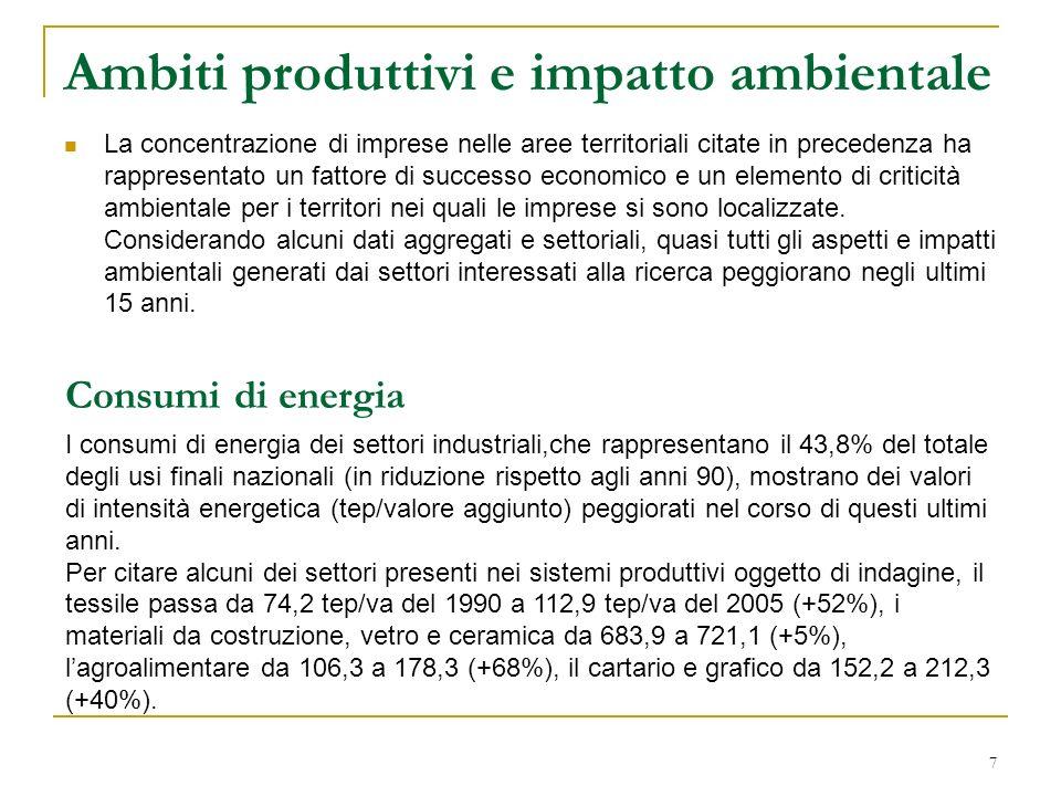 Ambiti produttivi e impatto ambientale