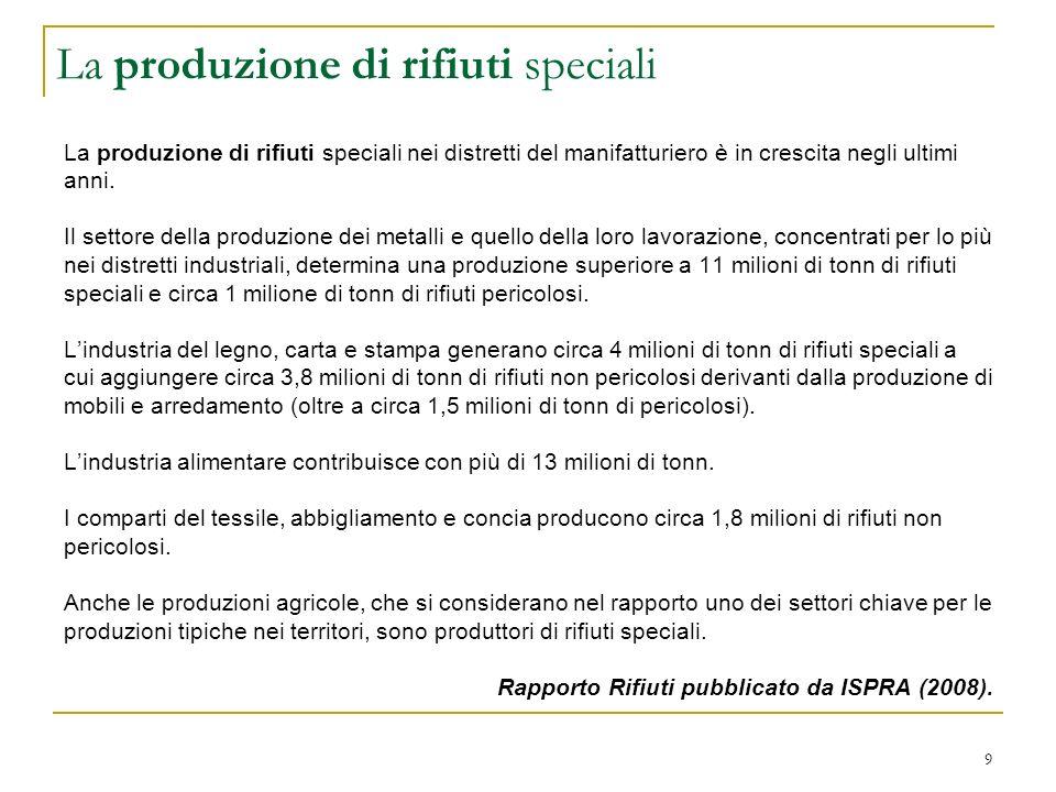 La produzione di rifiuti speciali