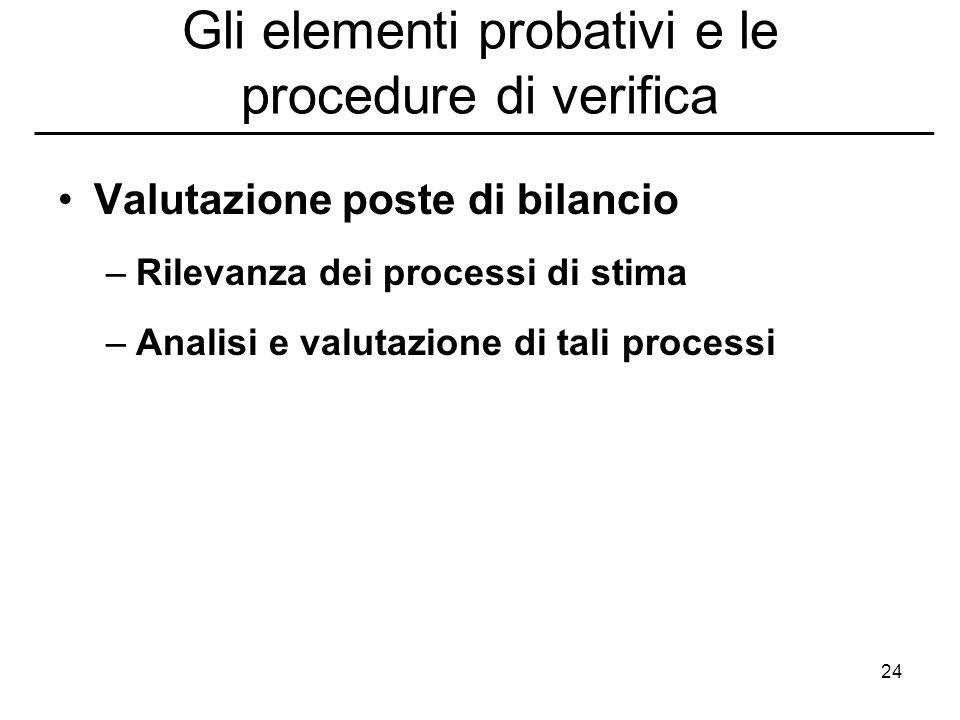 Gli elementi probativi e le procedure di verifica