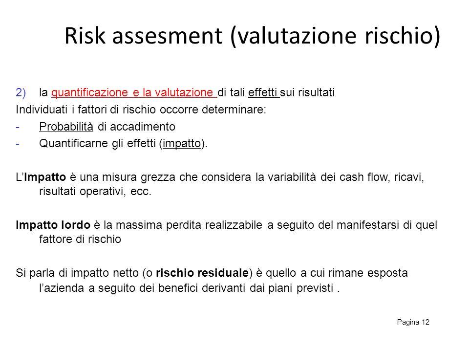 Risk assesment (valutazione rischio)