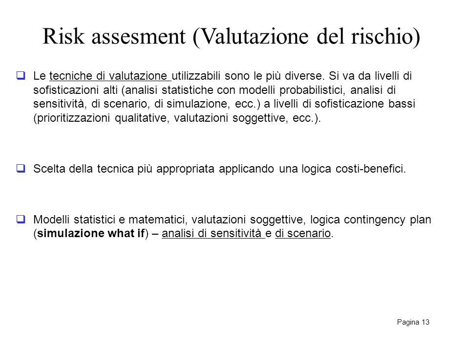 Risk assesment (Valutazione del rischio)