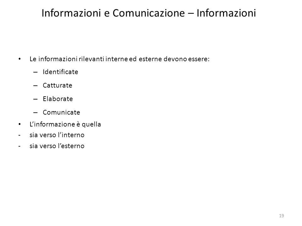 Informazioni e Comunicazione – Informazioni