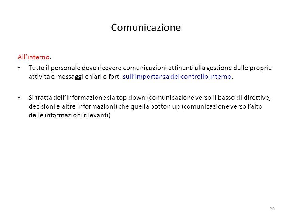 Comunicazione All'interno.