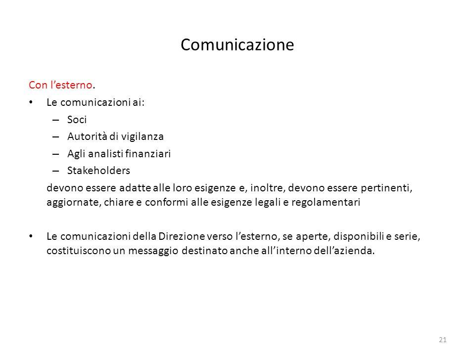 Comunicazione Con l'esterno. Le comunicazioni ai: Soci