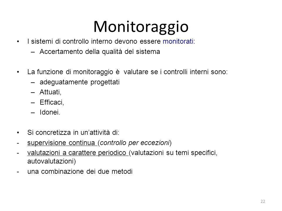 Monitoraggio I sistemi di controllo interno devono essere monitorati: