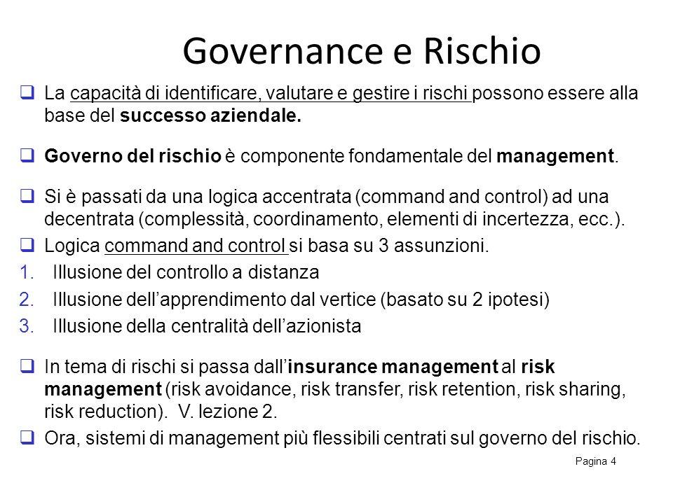 Governance e Rischio La capacità di identificare, valutare e gestire i rischi possono essere alla base del successo aziendale.