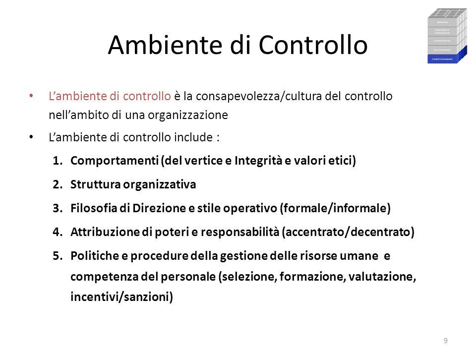 Ambiente di Controllo L'ambiente di controllo è la consapevolezza/cultura del controllo nell'ambito di una organizzazione.