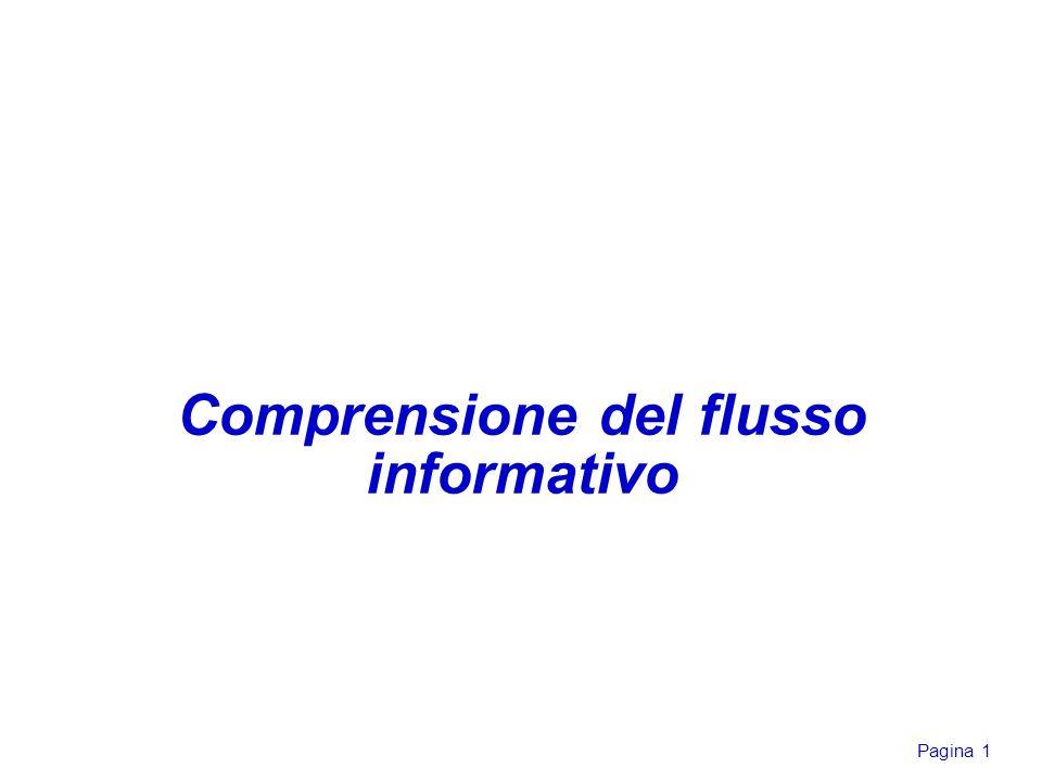 Comprensione del flusso informativo