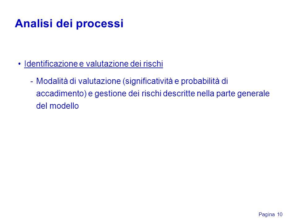Analisi dei processi Identificazione e valutazione dei rischi