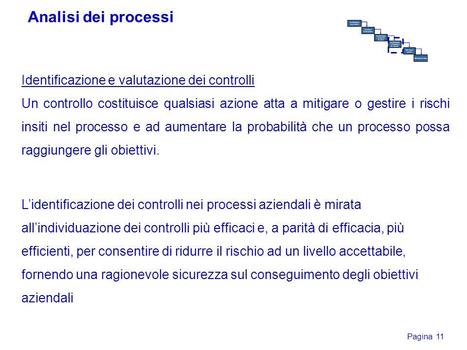 Analisi dei processi Identificazione e valutazione dei controlli