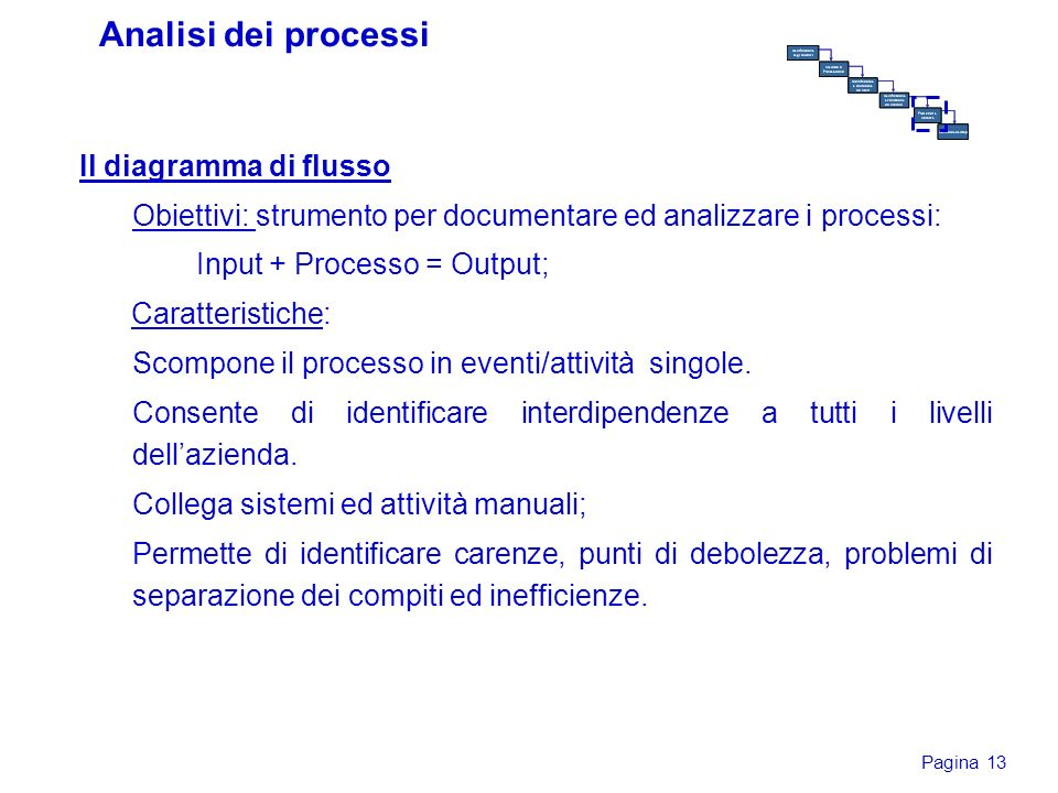 Analisi dei processi Il diagramma di flusso