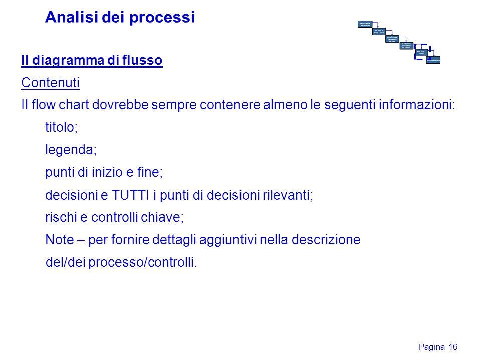 Analisi dei processi Il diagramma di flusso Contenuti