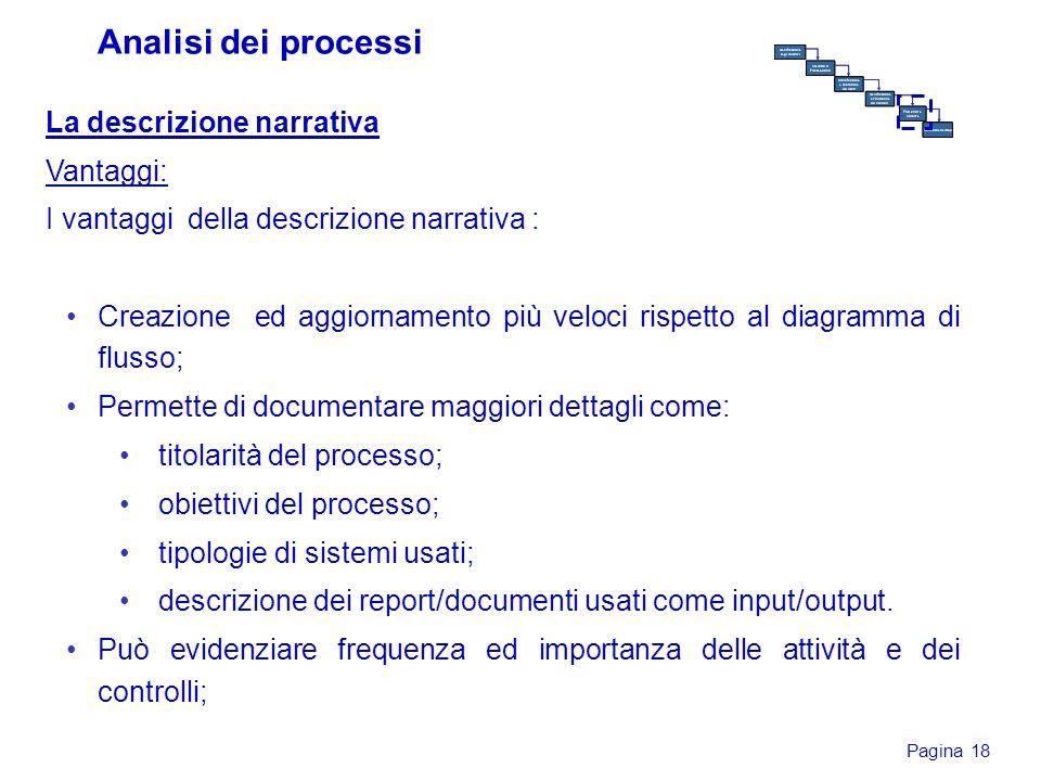 Analisi dei processi La descrizione narrativa Vantaggi: