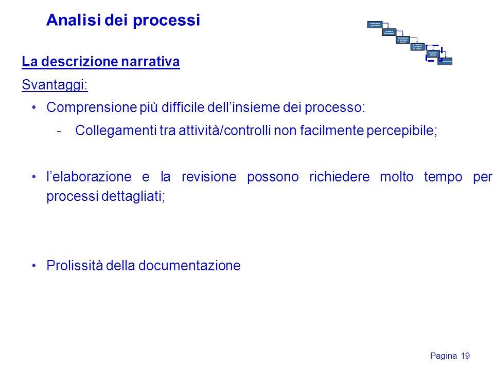 Analisi dei processi La descrizione narrativa Svantaggi: