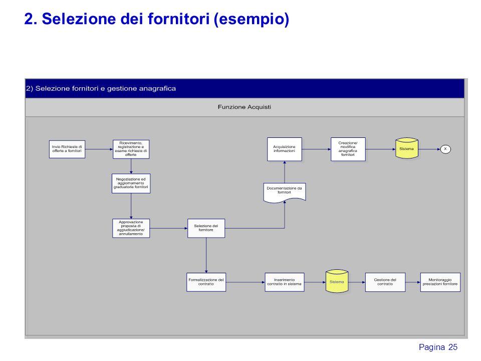 2. Selezione dei fornitori (esempio)