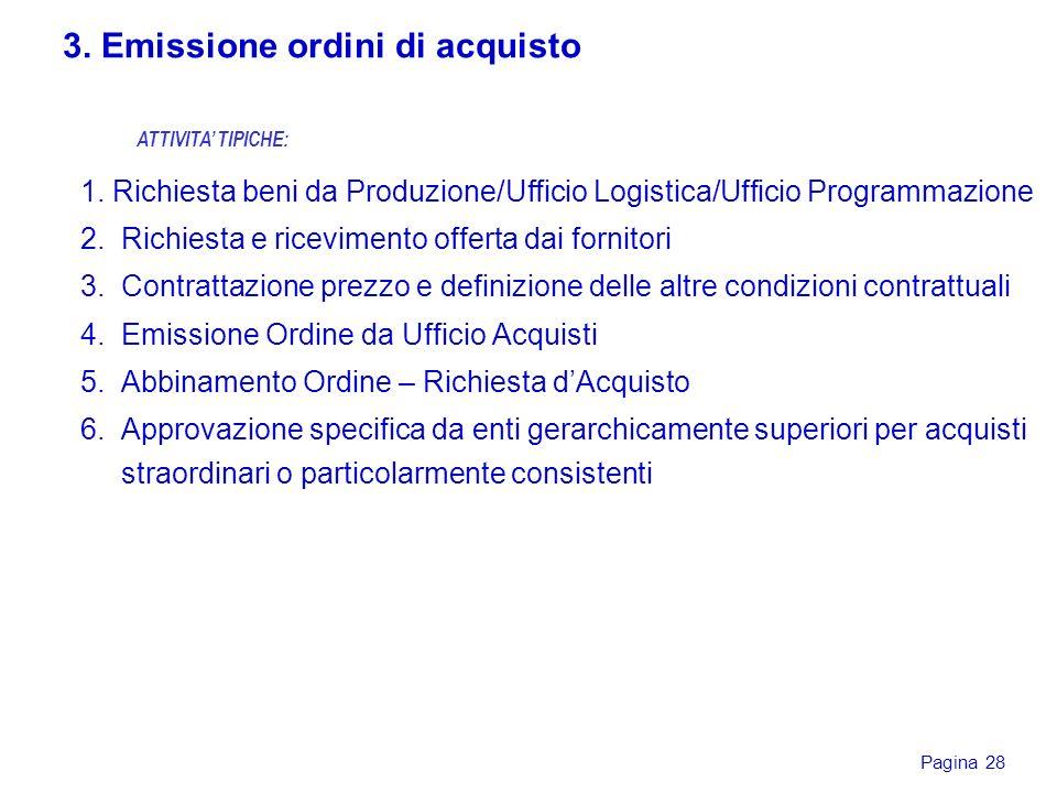 3. Emissione ordini di acquisto