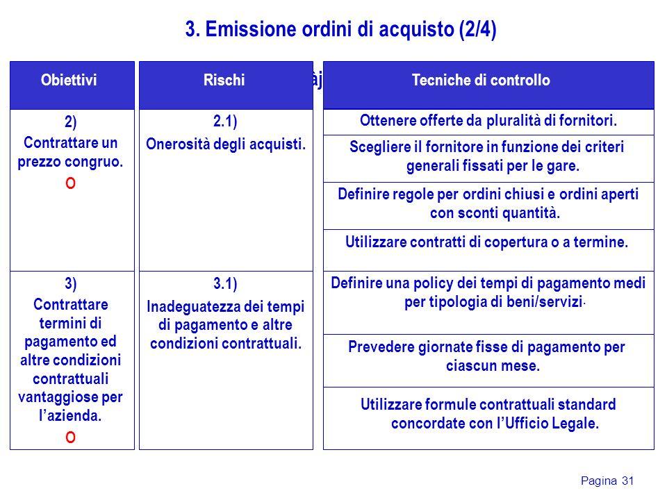 3. Emissione ordini di acquisto (2/4)
