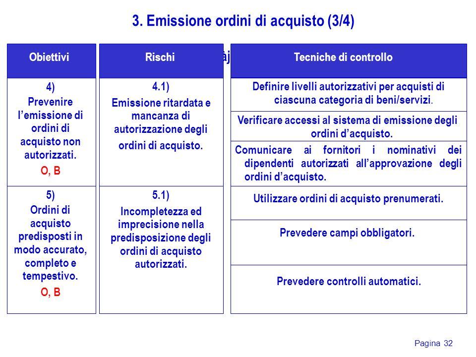 3. Emissione ordini di acquisto (3/4)
