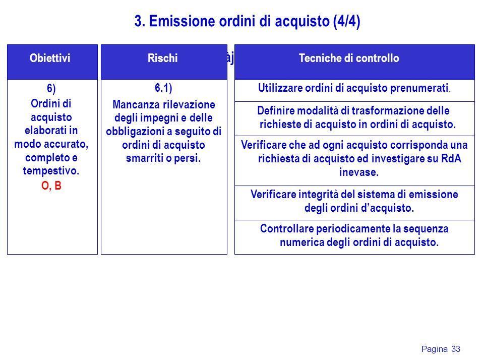 3. Emissione ordini di acquisto (4/4)